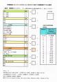 肝発がんリスク辛試算表(C型肝炎以外)