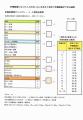 肝発がんリスク試算表(C型肝炎ウイルス感染者)