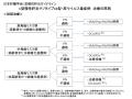 泉先生のプレゼン 治療ガイドライン