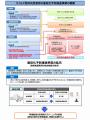 厚労省2015年度肝炎対策 その2