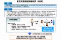 厚労省2015年度肝炎対策 その3